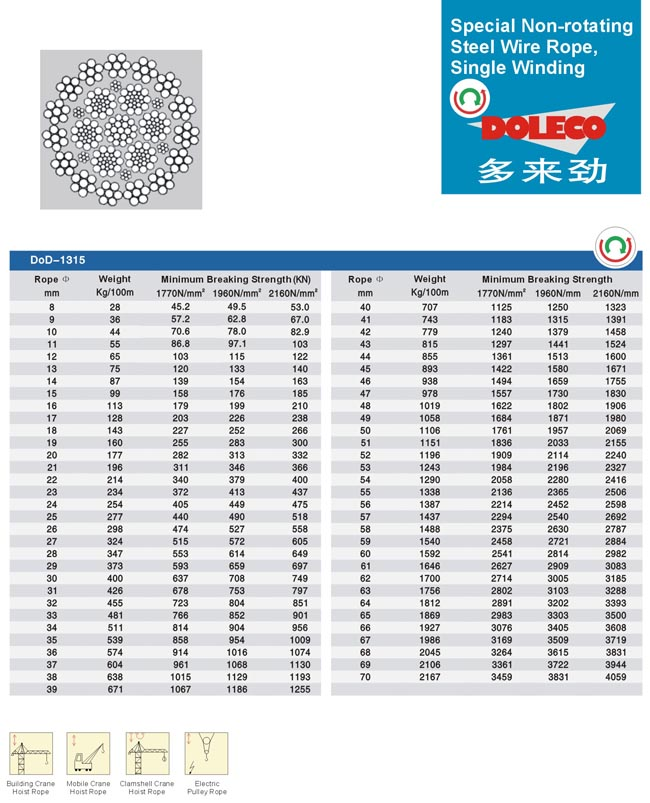 Special Non-rotating Steel Wire Ropes, Single Winding_Steel Wire ...