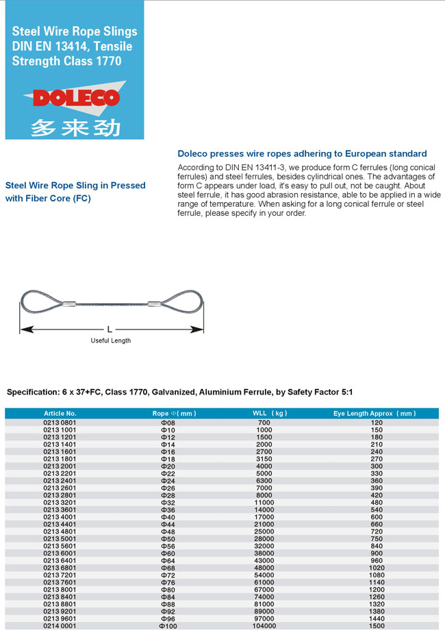Beautiful Wire Rope Sling Safety Inspiration - Wiring Diagram Ideas ...